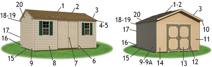 peak shed features and benefits diagram