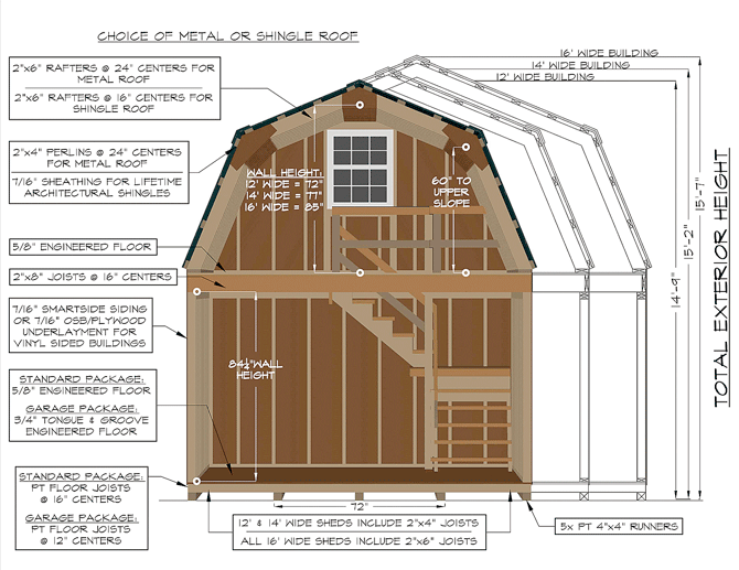construction specifications on a 2-story gambrel barn from Pine Creek